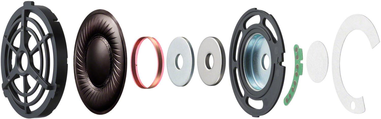 Sony WH-1000XM3 3