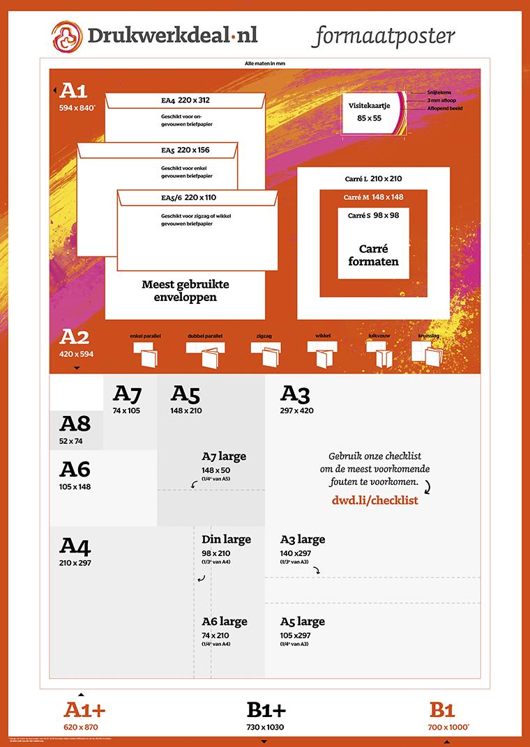 Gratis handige Formatenposter door code!
