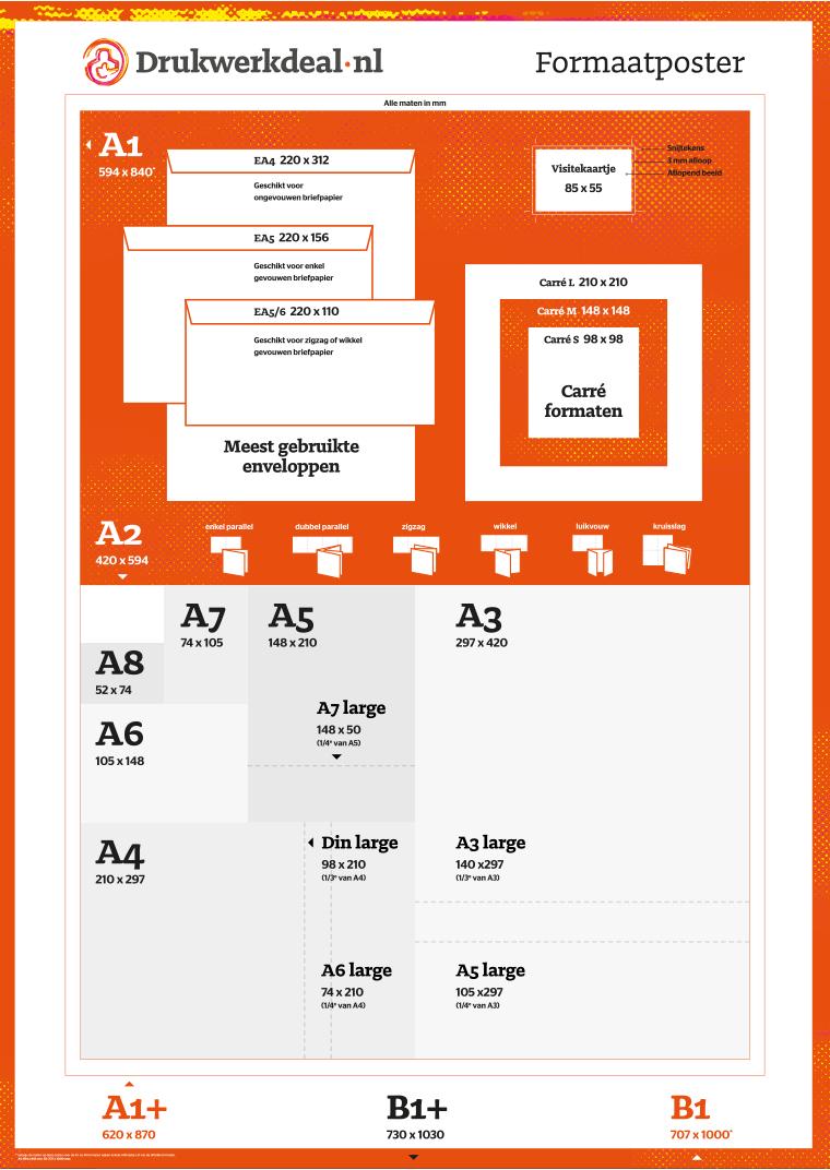 Gratis Papierformatenposter @drukwerkdeal.nl