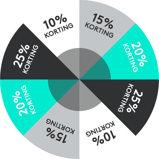Mystery Savings tot 25% korting @ Logitech