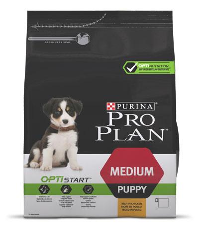Gratis Pro Plan Puppypakket