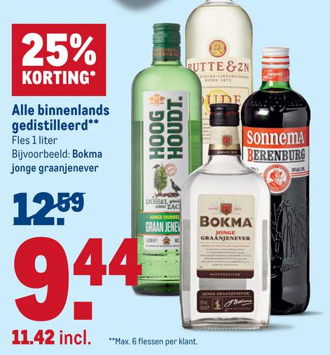 25% korting op sterke drank (binnenlands gedistilleerd)