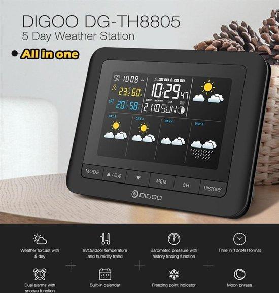 Digoo DG-TH8805 Wireless Weerstation Station €10,15 incl verzendkosten