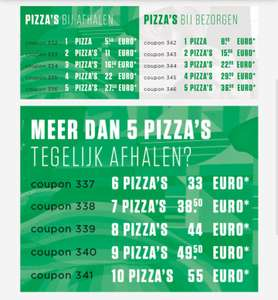 New york pizza altijd €5,50 studenten