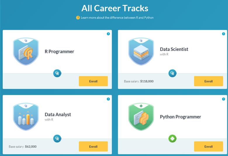 2 maanden gratis Datacamp (Curus programmeertalen: Python, R en SQL)