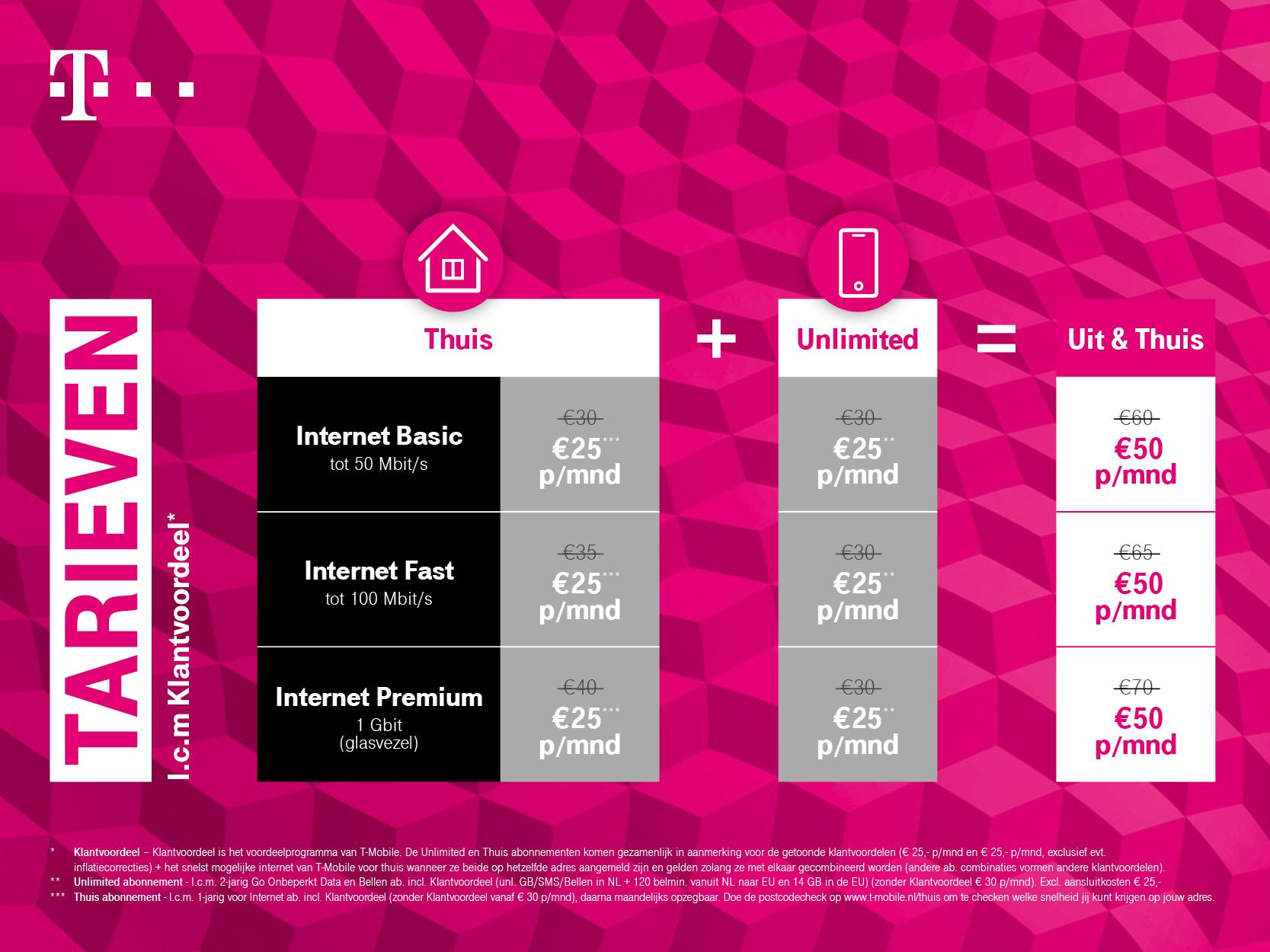 T-Mobile Uit & Thuis (internet tot 1 Gbit + unlimited mobiel) voor €50,- per maand