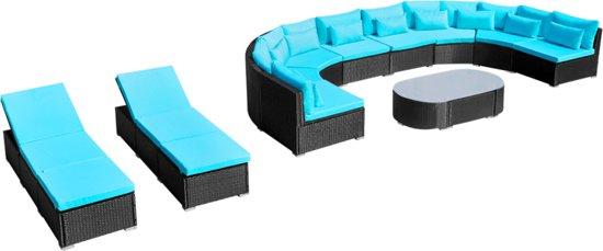 [PRIJSFOUT] vidaXL 13-delige Loungeset met kussens poly rattan blauw @ Bol.com Plaza