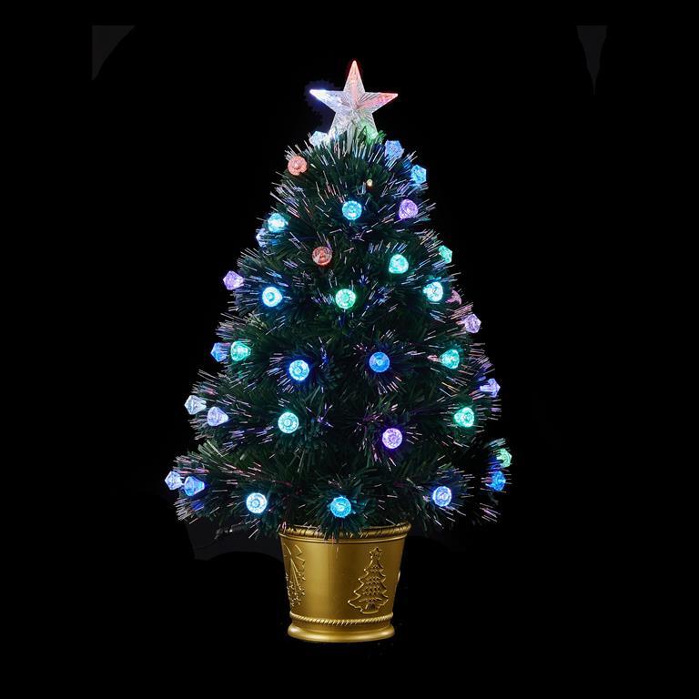 20% op geselecteerde kerstbomen