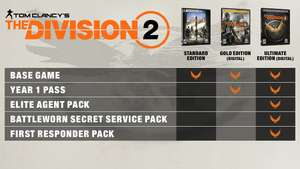 The Division 2 PC voor 4,99