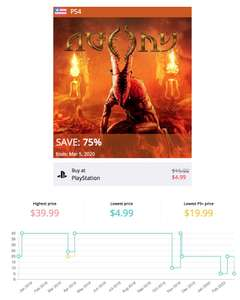 Agony @ PS4 Store US