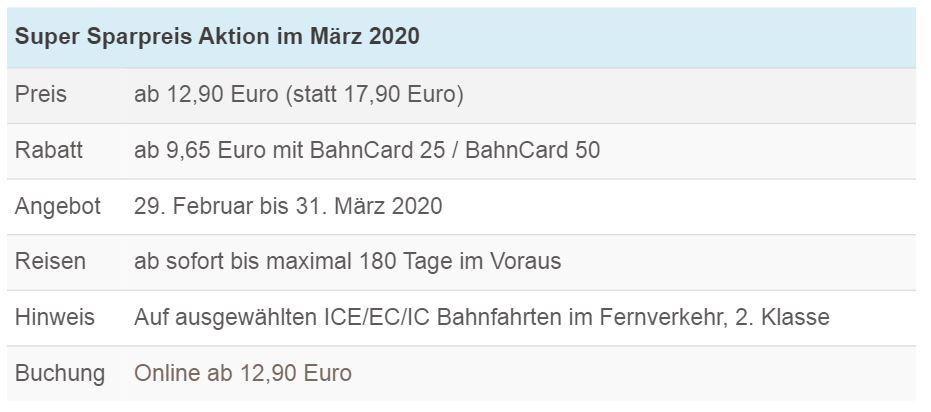 [Grensdeal] Trein Bad Bentheim - Berlijn €14,90 / Duitse treintrajecten vanaf €12,90