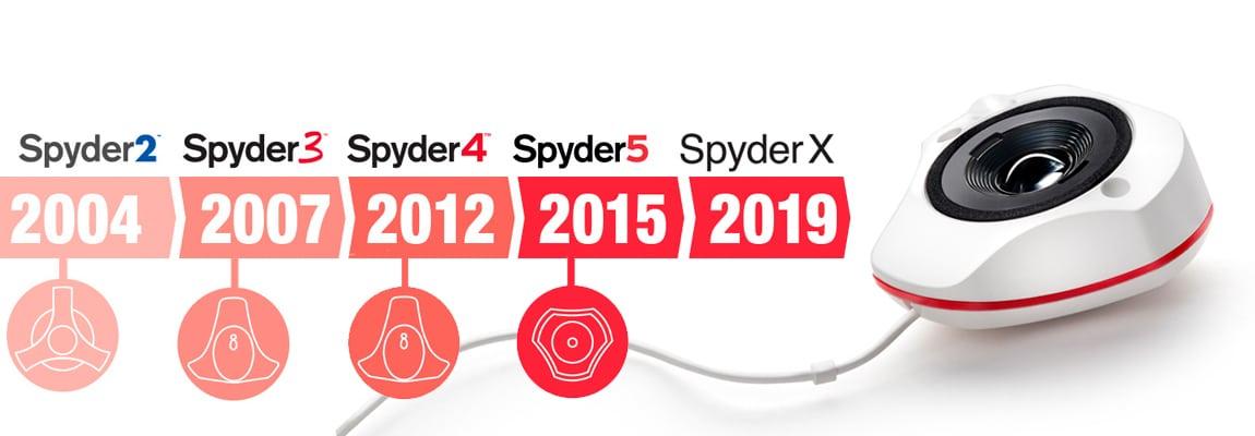 Datacolor SpyderX Pro en Elite (179 -> 99 en 279 -> 149)