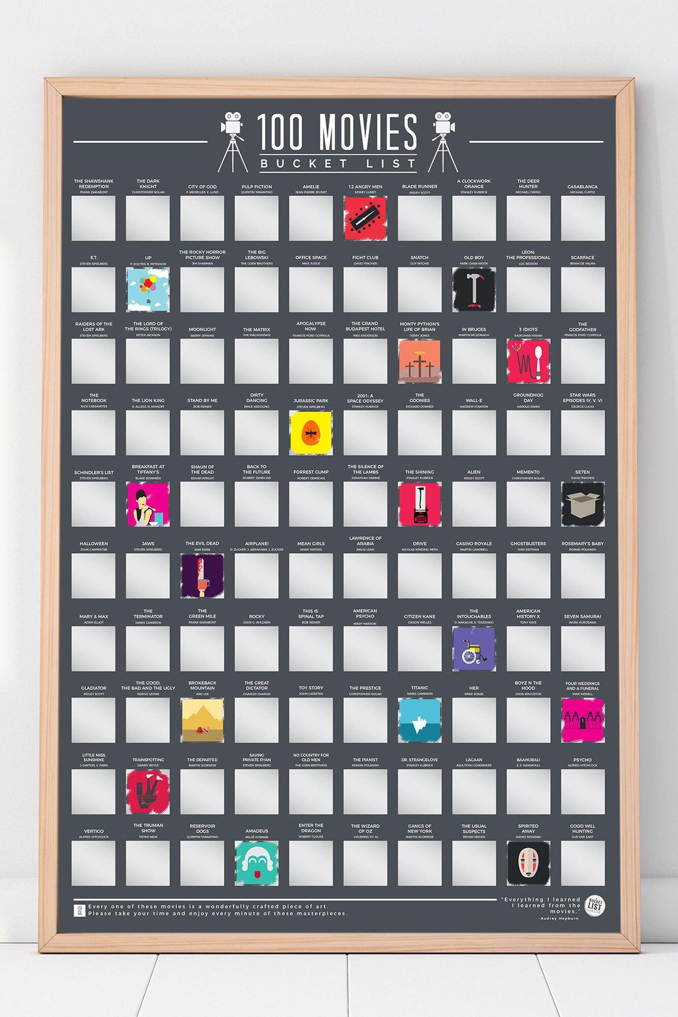 Wat moet je nú weer kijken? Krasposter met 100 kaskrakers €4,80 @ America Today