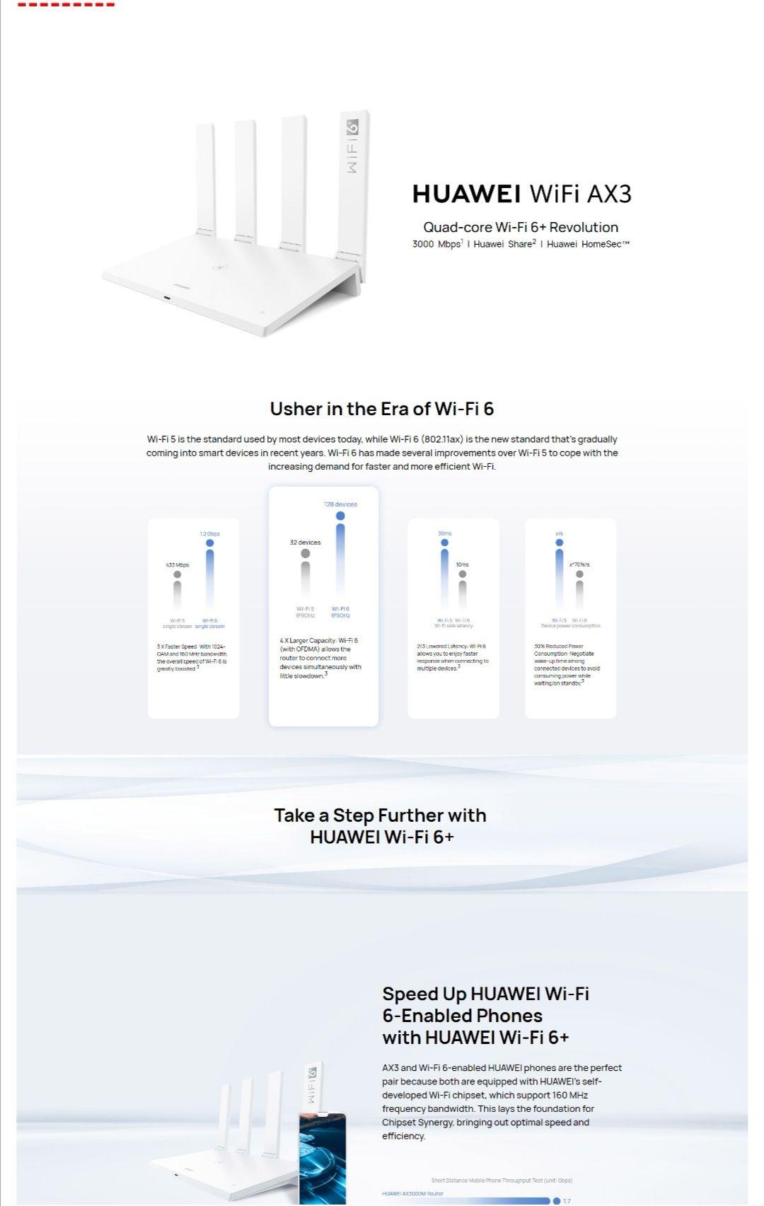 HUAWEI WiFi AX3 Pro Quad-core eu shipping