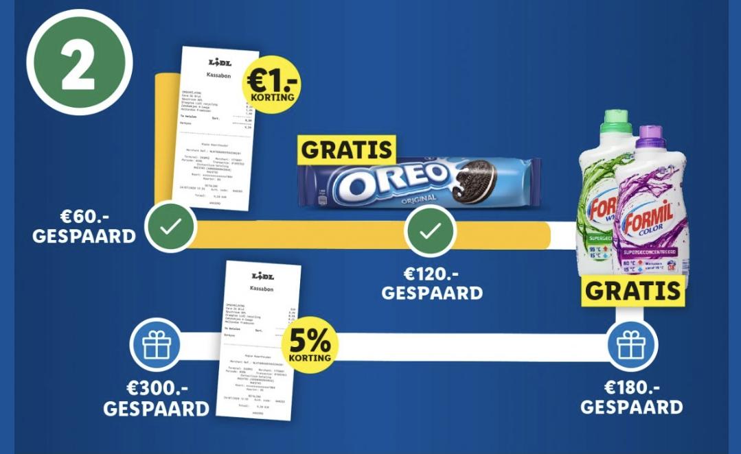 Nieuwe spaaractie en gratis producten bij Lidl