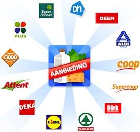 Overzicht aanbiedingen van alle supermarkten