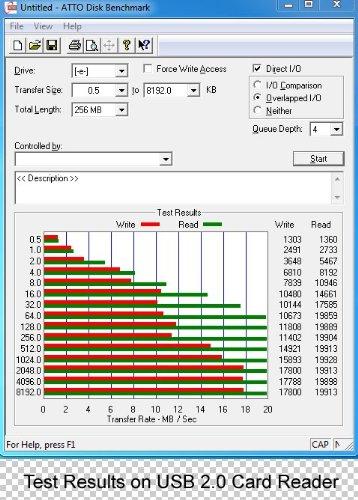 Komputerbay 128GB Class 10 SDXC voor € 44 @ Amazon.de