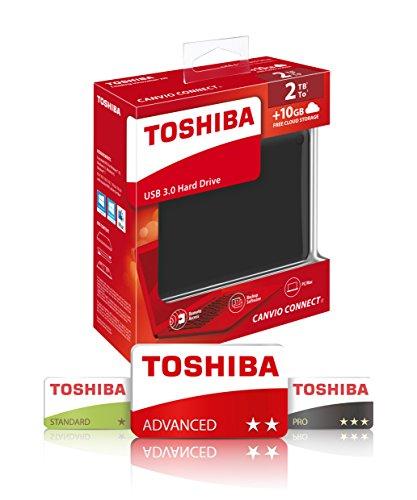 Toshiba Canvio Connect II (2TB) voor €65,05 @ Amazon.co.uk
