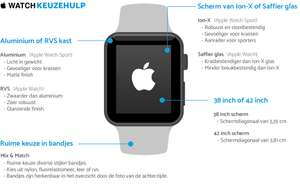 Korting tot 70% op Apple Watch Series 0 @directsale.nl