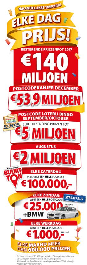 €15,- hema cadeaukaart + 1 maand gratis meespelen @postcodeloterij.nl