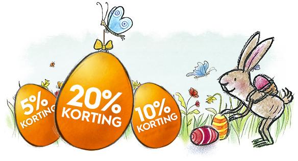 5, 10, 20% korting bij Blokker