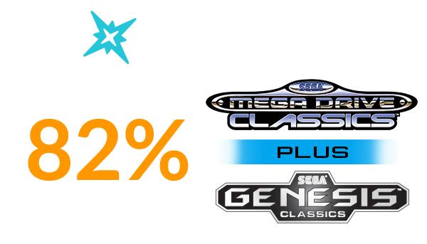 SEGA MegaDrive & Genesis Classics Bundle (Steam) voor €10,49 @ Fanatical