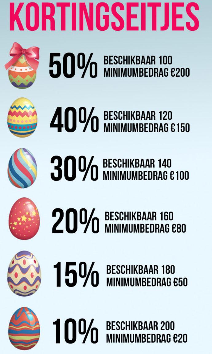 [UPDATE] Egghunt: 10-50% extra korting met codes @ Maison Lab