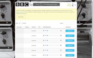 gratis 16.000 samples en sound effects van de BBC