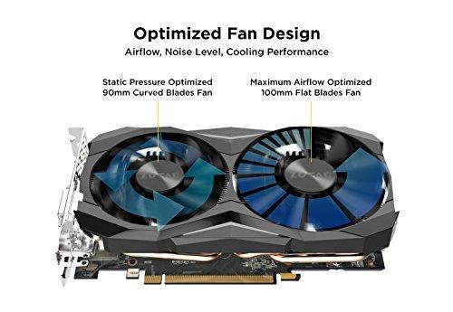 Zotac GeForce GTX 1080ti Mini 11 GB GDDR5 X