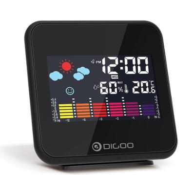 Weerstation Digoo DG-C15 voor 4,40€