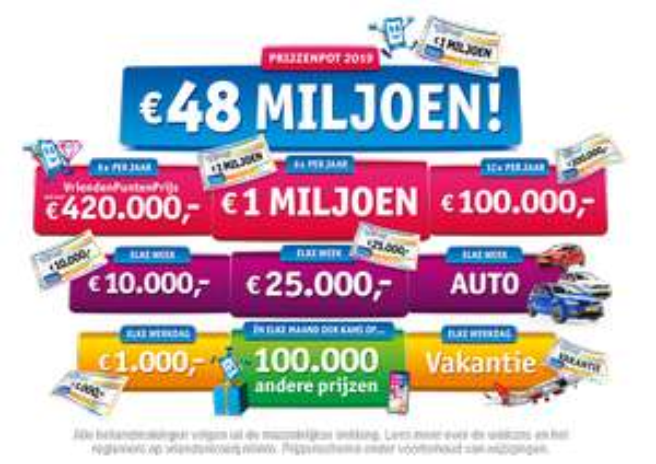 Vriendenloterij meespelen €13,75, €20 cadeau