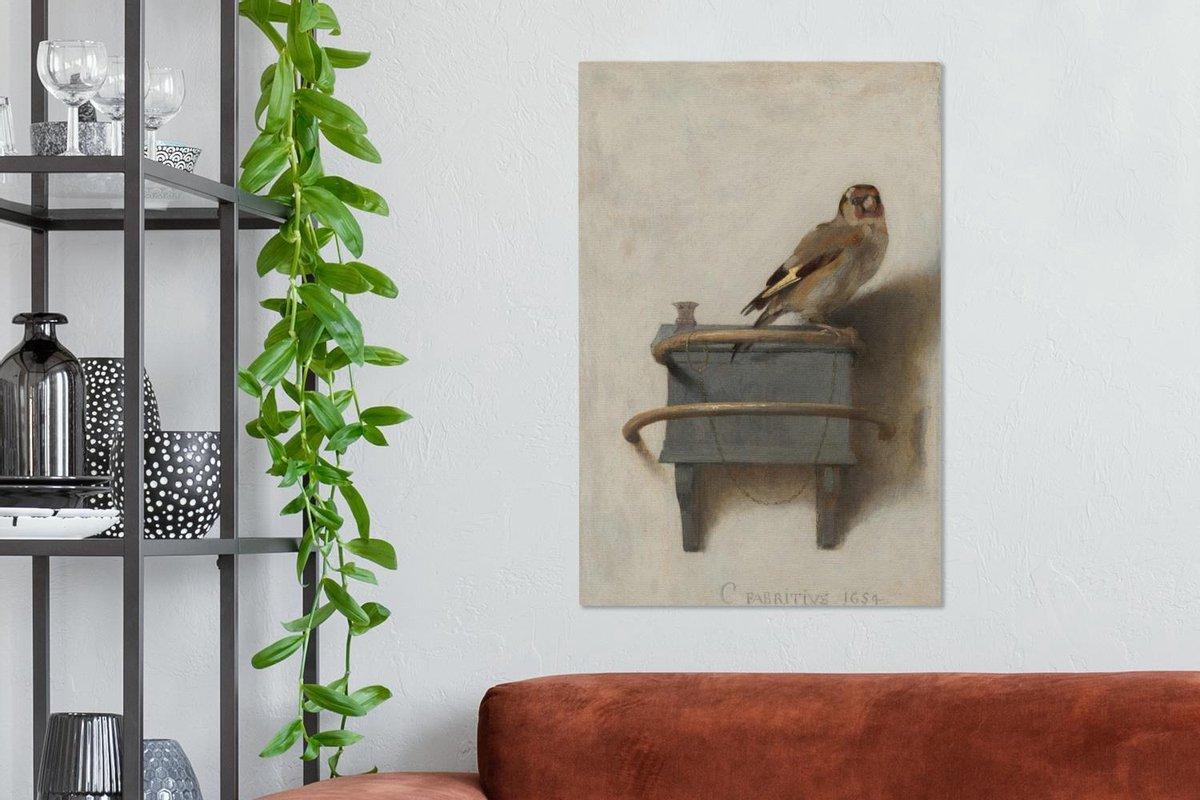 (Prijsfout?) Alle Canvas schilderijen tot 60x40cm voor € 4,95 @ bol.com Plaza