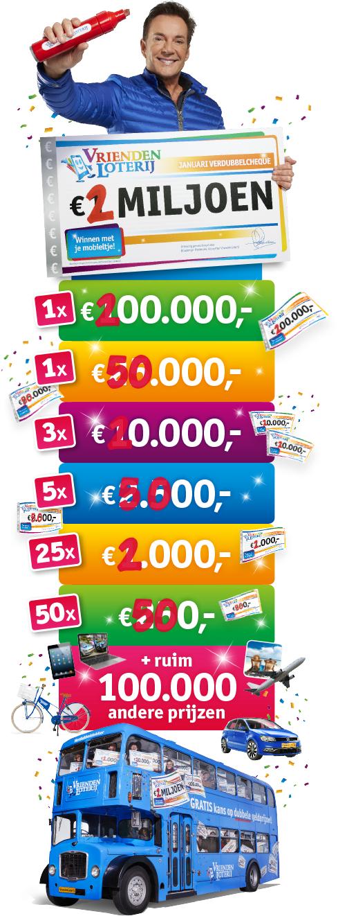 Gratis lot en 20 euro als welkomstcadeau @ Vriendenloterij